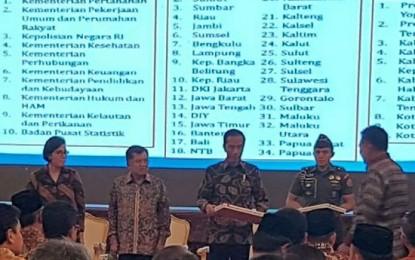 Presiden Joko Widodo Serahkan DIPA Sulut