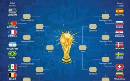 Neraka di 16 Besar Piala Dunia 2018