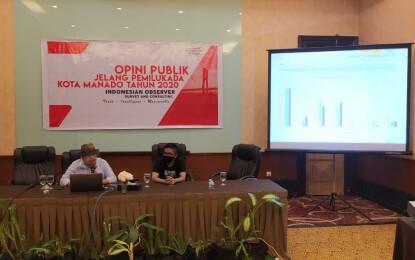 Indonesian Observer Rilis AA-RS Ungguli Kandidat Lainnya di Manado
